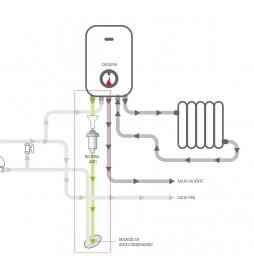 Filtro de agua para calderas de condensación.  Bbagua.